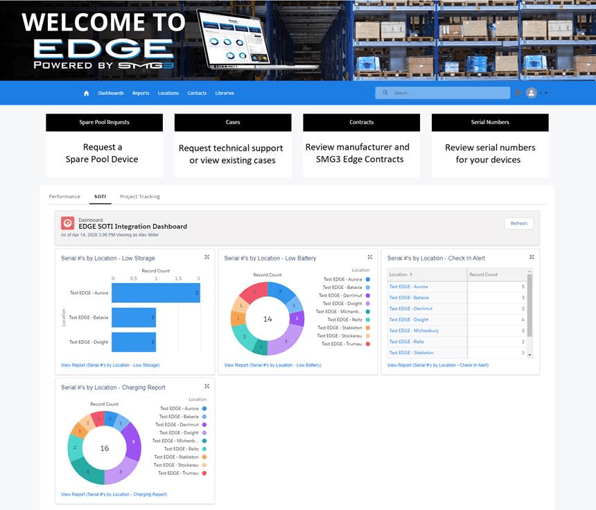 """<img src=""""https://strategicmobility.com/wp-content/uploads/2020/04/Dashboards-and-Soti-Info.png"""" alt=""""Dashboards and Soti Information"""">"""